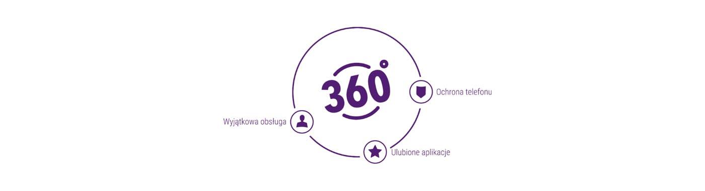 Play 360 – nowa oferta od fioletowego operatora